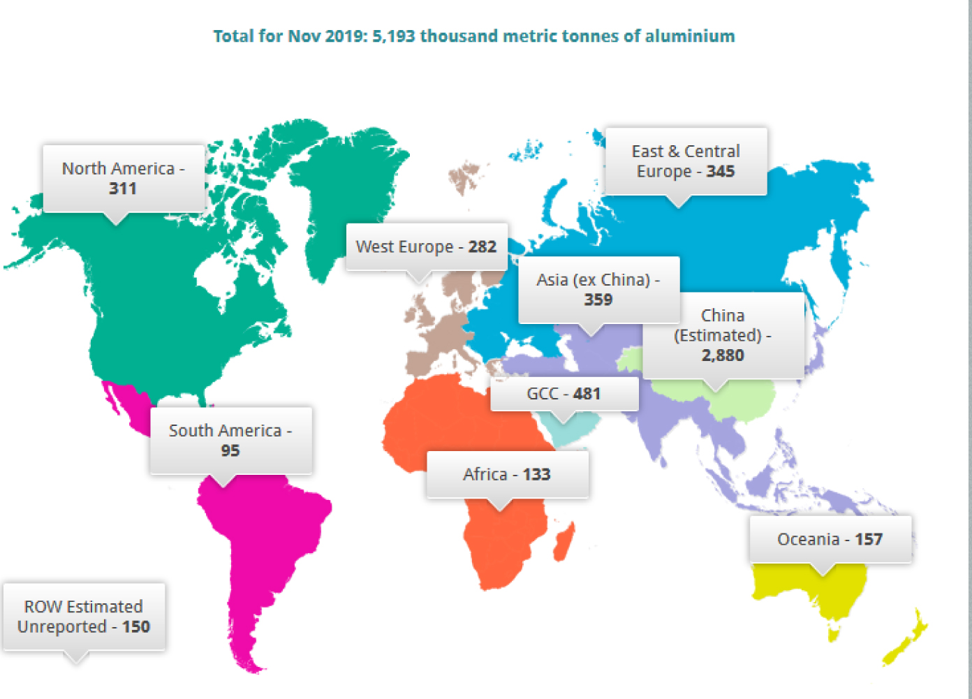تولید جهانی آلومینیوم در ماه نوامبر
