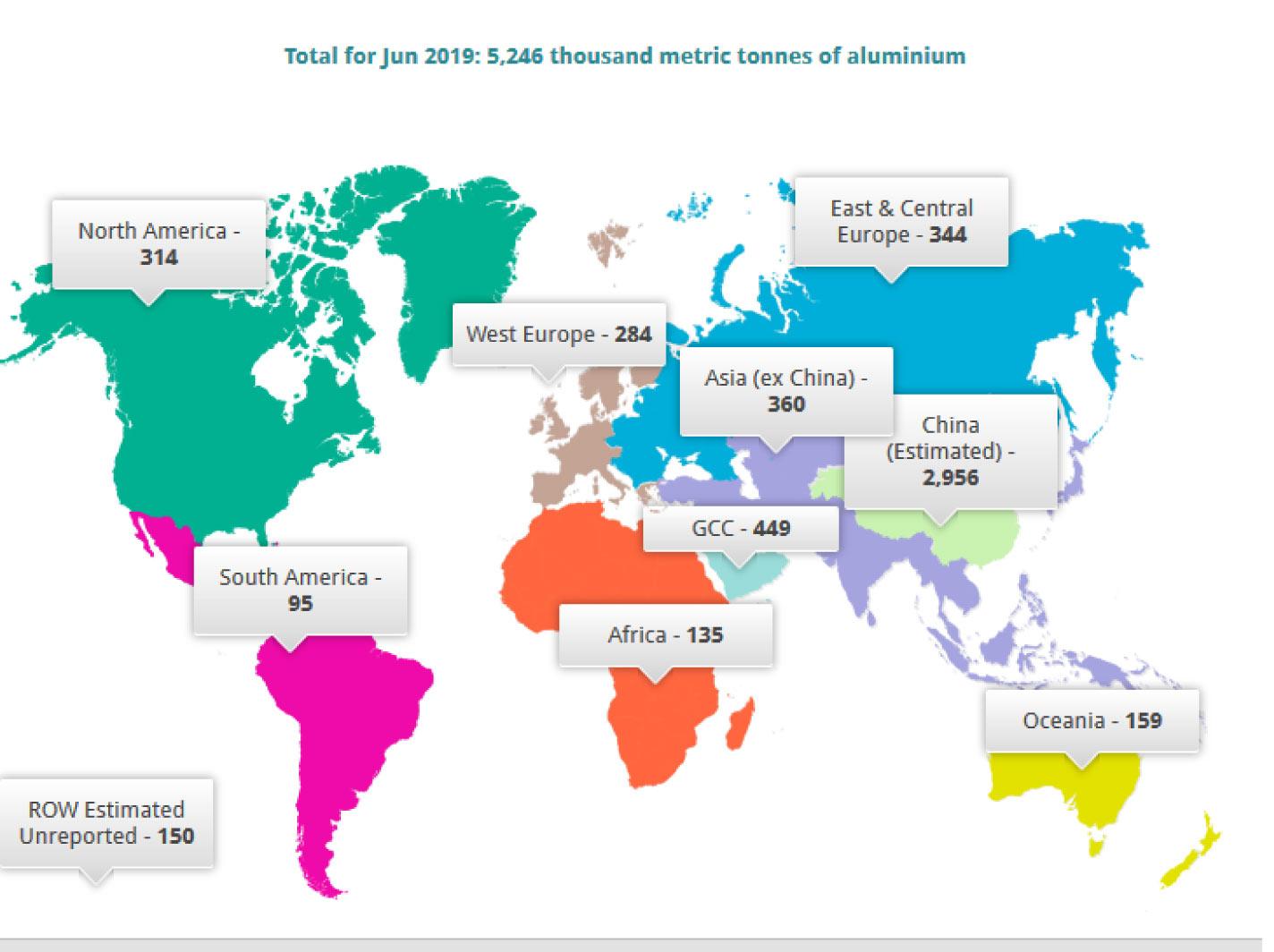 بررسی تولید جهانی آلومینیوم در ماه ژوئن