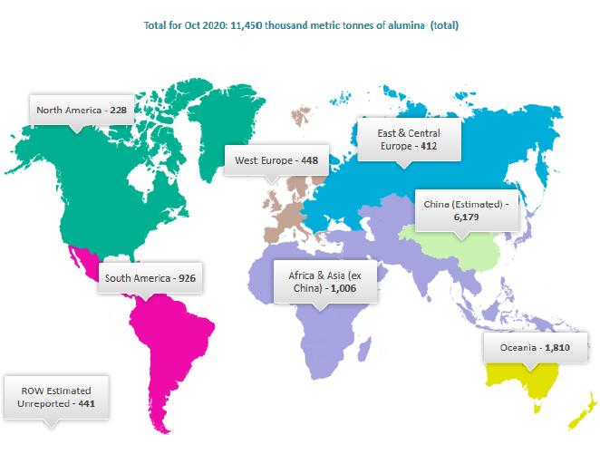 گزارش انستیتوی بینالمللی آلومینیوم از تولید جهانی آلومینا در ماه اکتبر