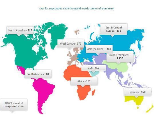 گزارش انستیتوی بینالمللی آلومینیوم از تولید جهانی آلومینیوم در ماه سپتامبر