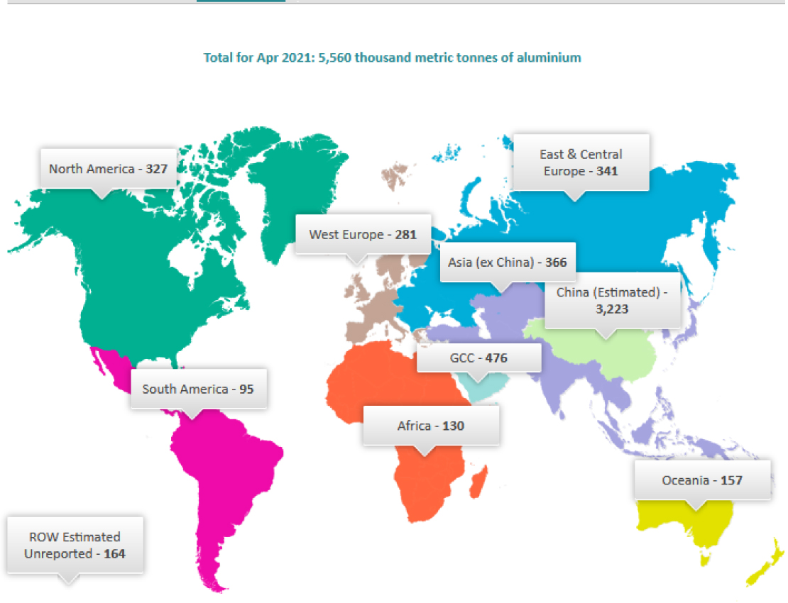 تولید جهانی آلومینیوم در ماه آوریل سال جاری