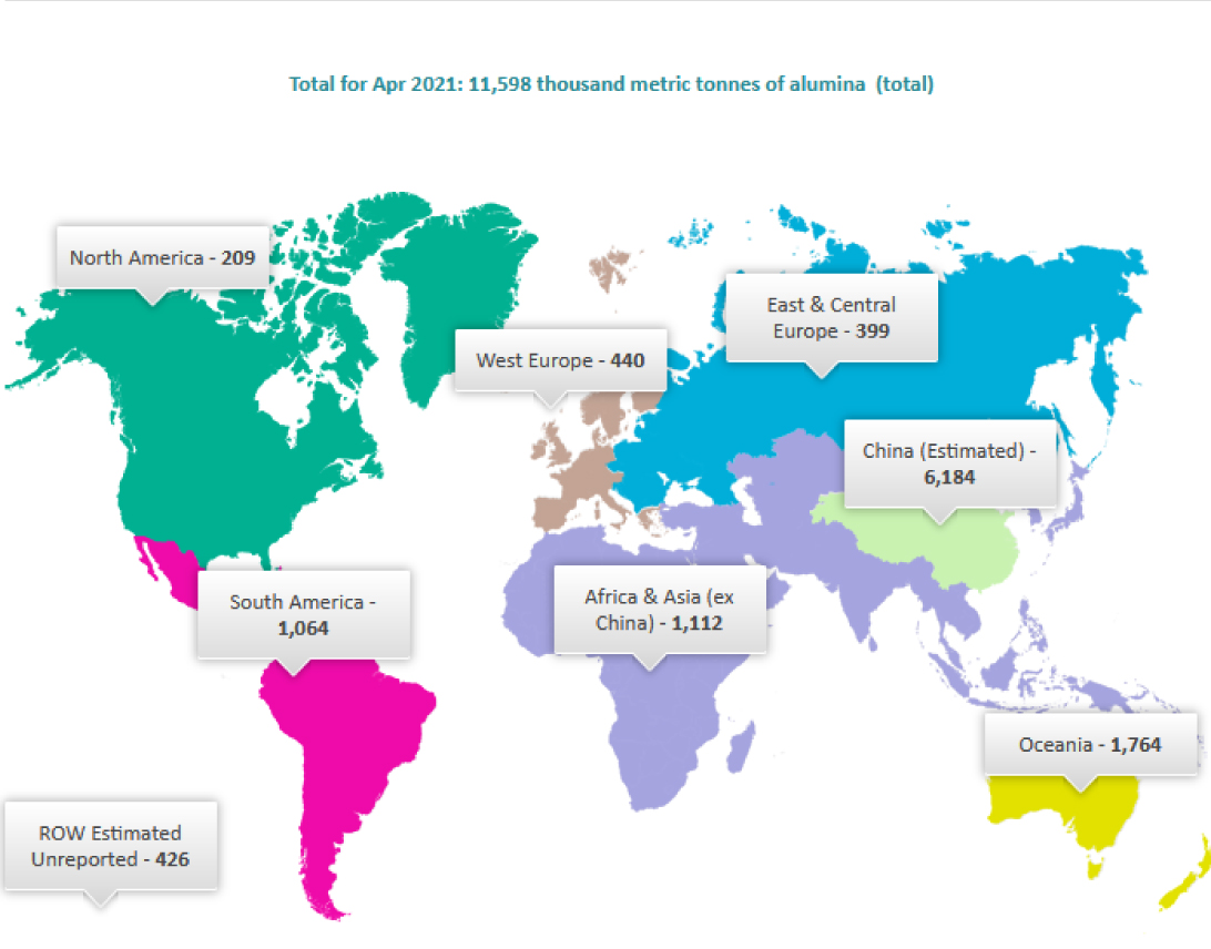 تولید جهانی آلومینا در ماه آوریل